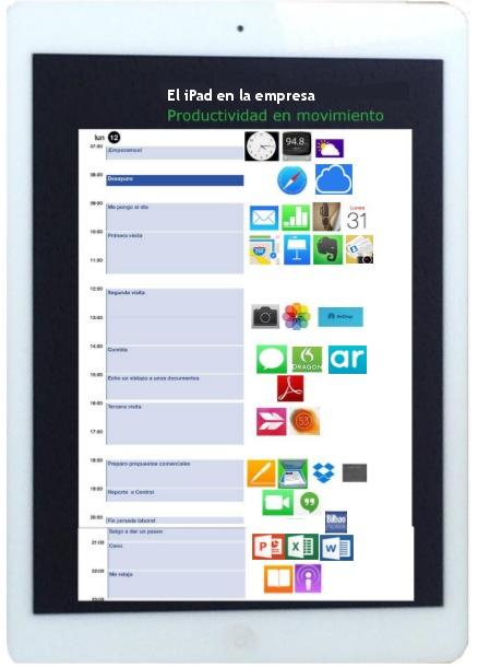 Cursos iPad